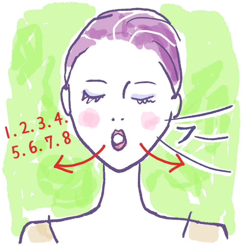 4・7・8呼吸法