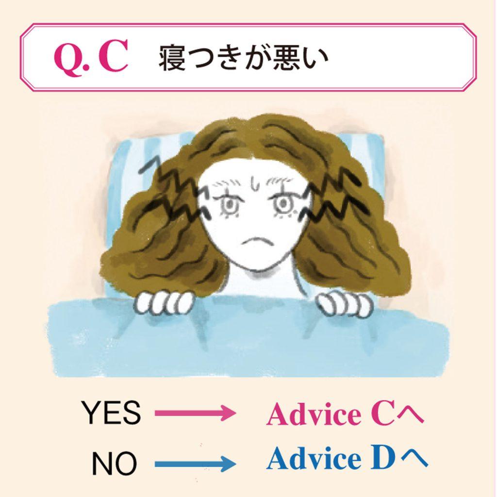 あなたにおすすめ! 眠活チャート4